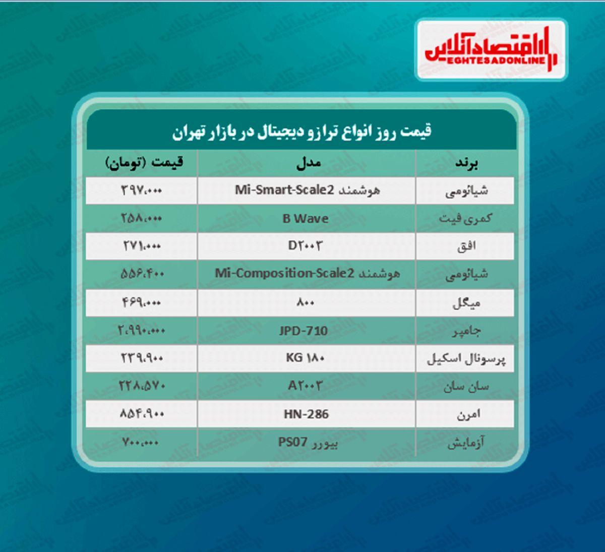 قیمت جدید ترازو دیجیتال (خرداد ۱۴۰۰)