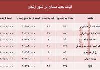 نرخ قطعی  مسکن در استان زنجان؟ +جدول