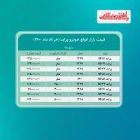 قیمت پراید در هفته آخر خرداد
