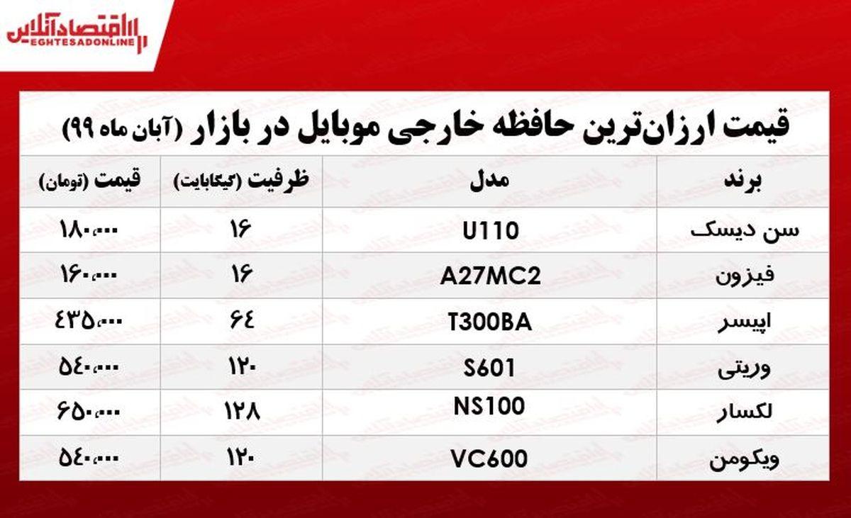 ارزانترین حافظه خارجی موبایل چند؟ +جدول