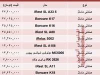 نرخ انواع صندلی ماساژ در بازار تهران؟ +جدول
