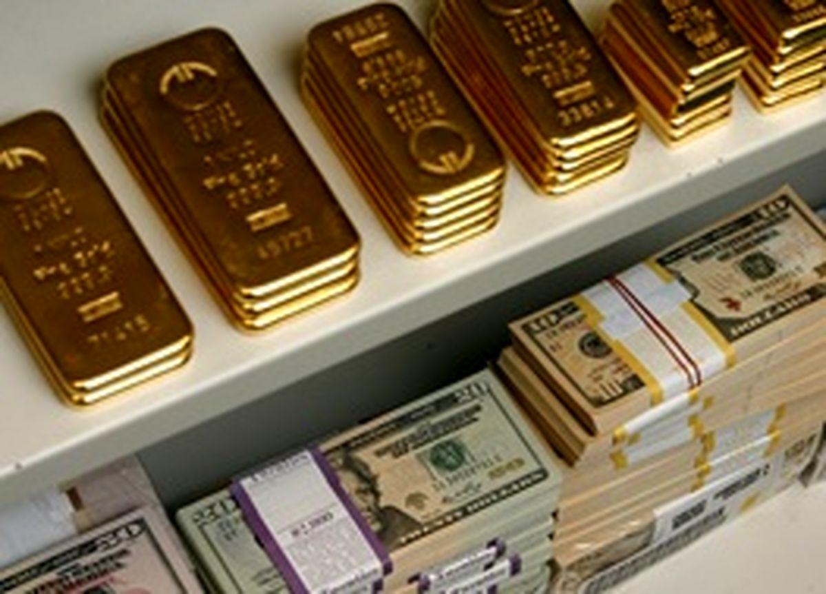 دو سیگنال قیمتی در بازار پیش نگر ارز و سکه