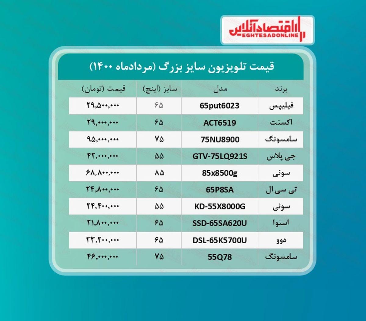قیمت جدید تلویزیون بزرگ! / ۱۵مردادماه