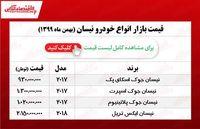 قیمت خودرو نیسان در آخرین روز هفته +جدول