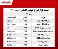 قیمت خودروهای آلمانی در پایتخت +جدول