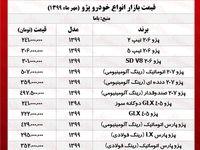 قیمت روز انواع پژو +جدول