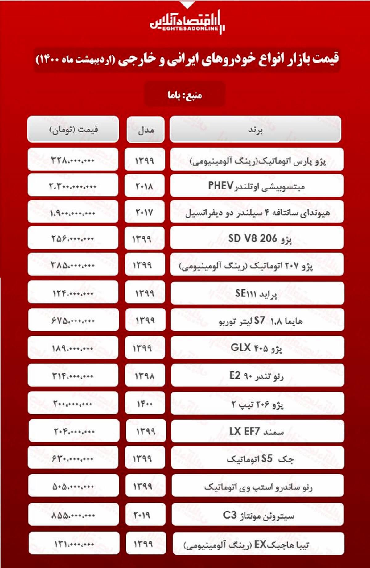 قیمت خودرو ۱۴۰۰/۲/۱۲