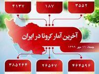 آخرین آمار کرونا در ایران (۱۳۹۹/۷/۱۱)