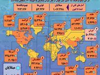 آمار کرونا در جهان تا ۱۵فروردین