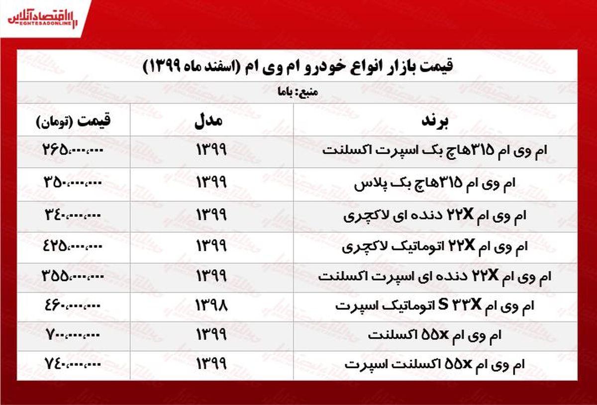 قیمت خودرو ام وی ام در بازار پایتخت +جدول