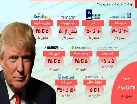 دونالد ترامپ چقدر بدهی دارد؟ +اینفوگرافیک