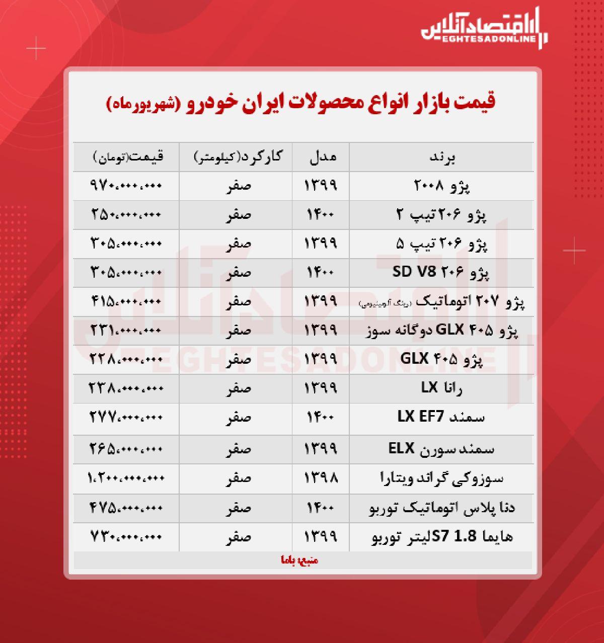 قیمت محصولات ایران خودرو امروز ۱۴۰۰/۶/۱