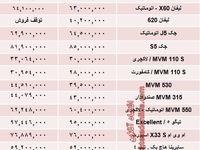 قیمت خودروهای چینی در بازار تهران +جدول