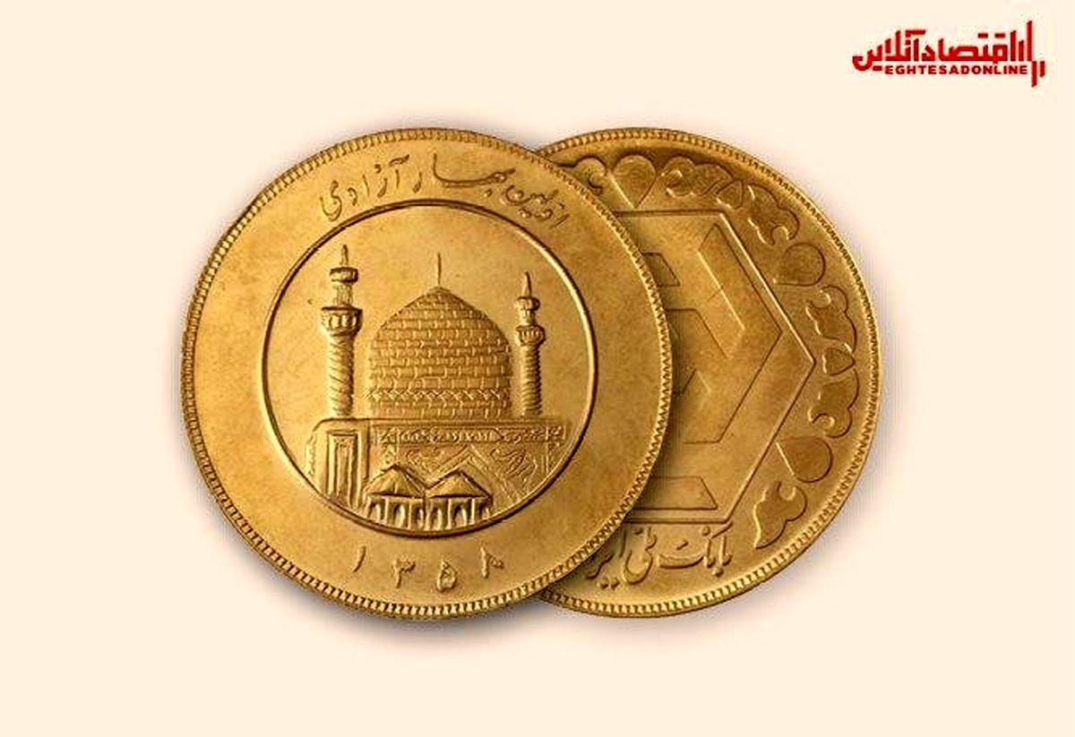 قیمت سکه در پایان روز کاهش یافت