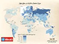 میزان مصرف دخانیات در جهان +اینفوگرافیک