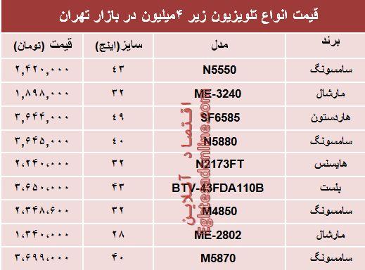 مظنه انواع تلویزیونهای ارزان قیمت در بازار؟ +جدول