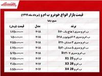 قیمت ب ام و سری5 سدان +جدول