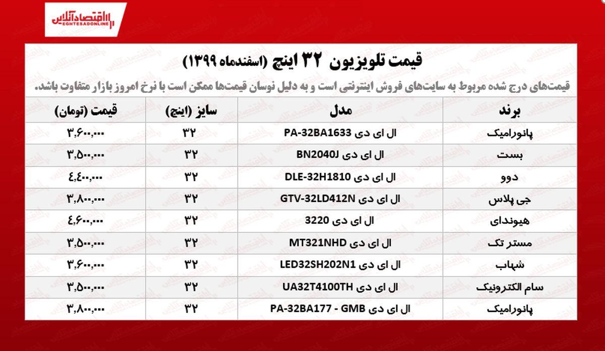 قیمت تلویزیون ۳۲اینچ /۲اسفندماه