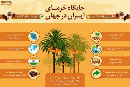 جایگاه خرمای ایران در جهان +اینفوگرافیک