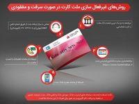 روشهای غیرفعالسازی ملت کارت در صورت سرقت و مفقودی