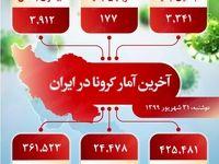 آخرین آمار کرونا در ایران (۱۳۹۹/۶/۳۱)