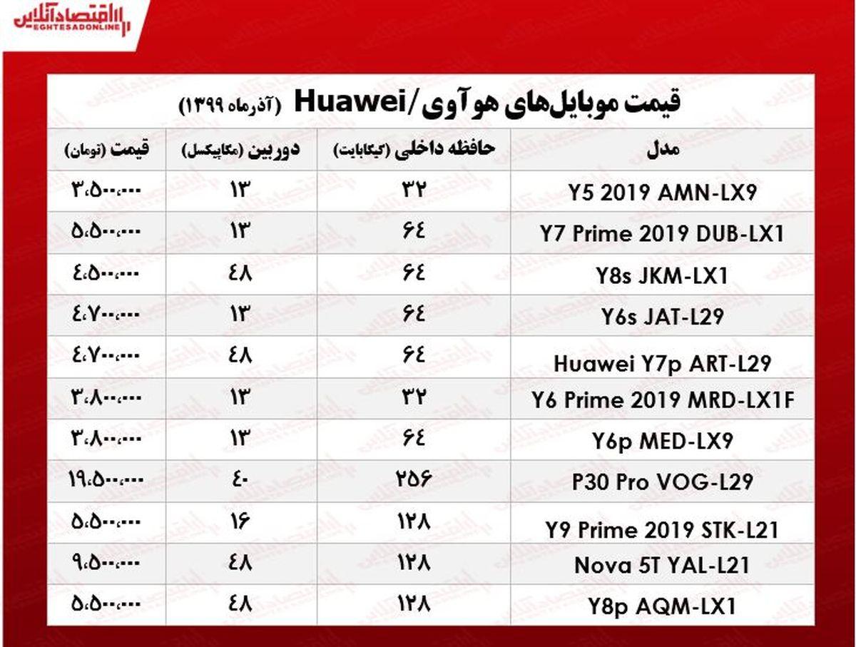 قیمت انواع موبایل هوآوی در بازار تهران +جدول