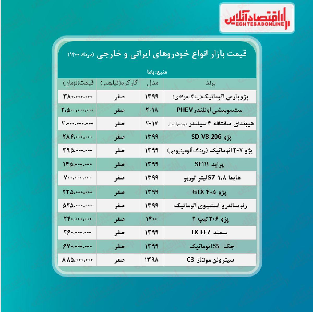 قیمت خودرو امروز ۱۴۰۰/۵/۲۳