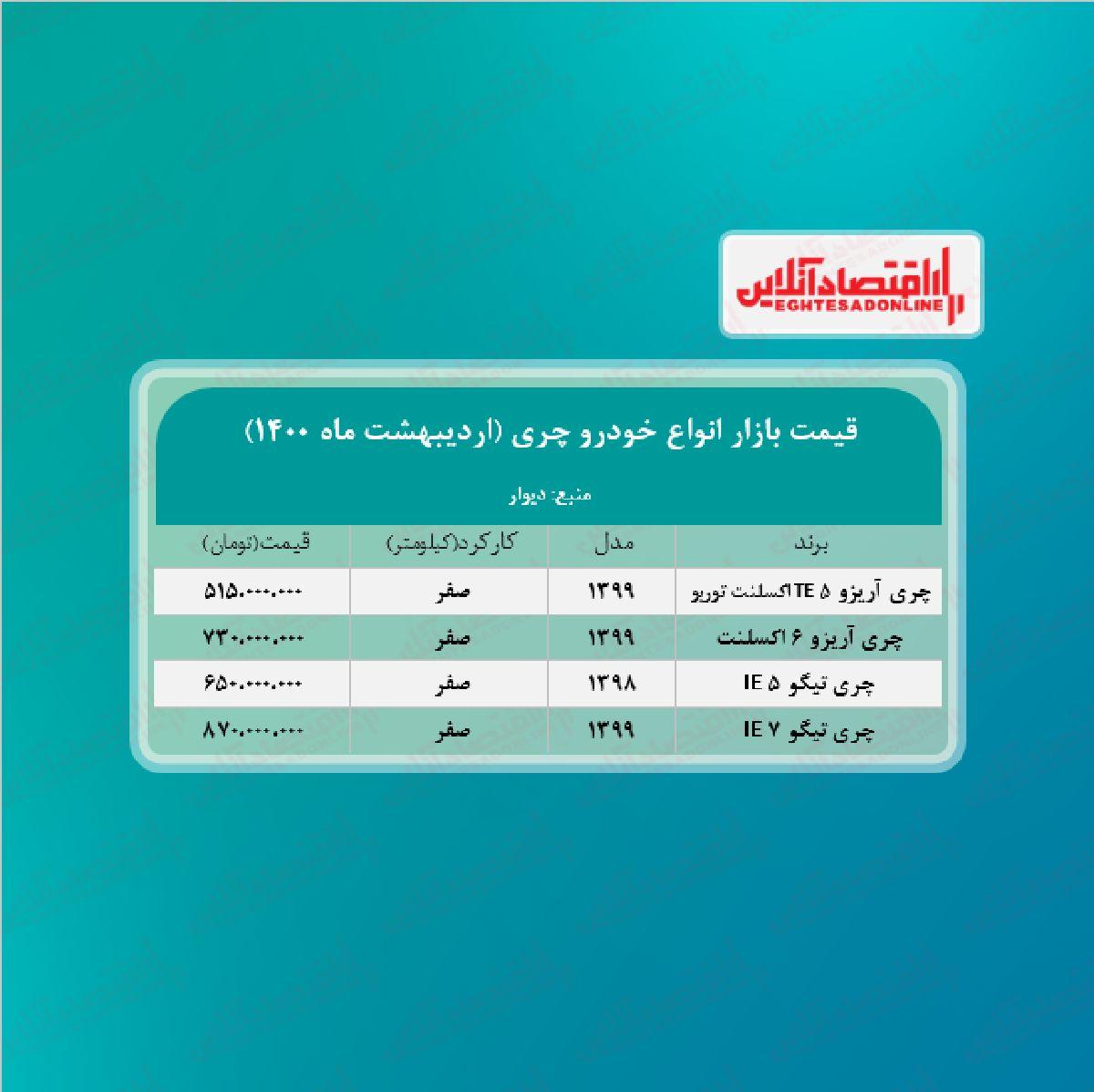 قیمت خودرو چری در تهران + جدول