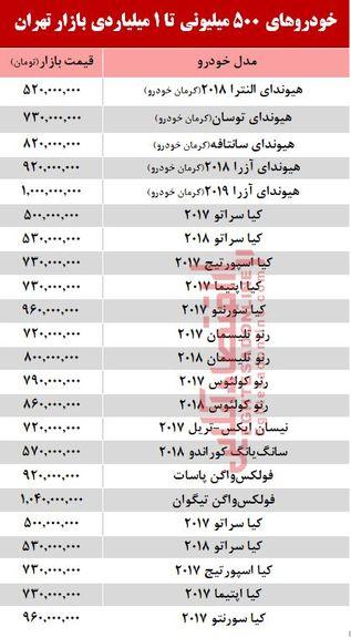 خودروهای 500میلیونی تا 1میلیاردی بازار تهران +جدول